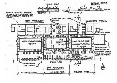 Neighborhood Plan – Santa Ana Neighborhood Housing Services