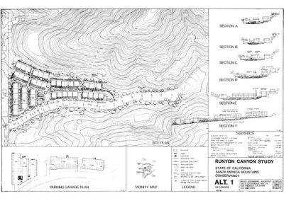 Santa Monica Conservancy Development Options Feasibility Study